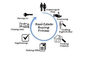 colorado springs home buying process th