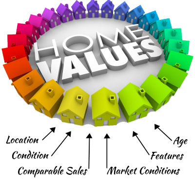 colorado springs house values